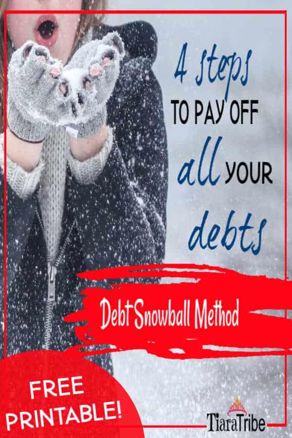 Debt Snowball Method | Free printable