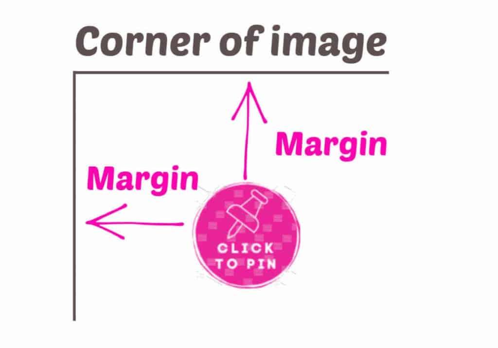 margin size explanation