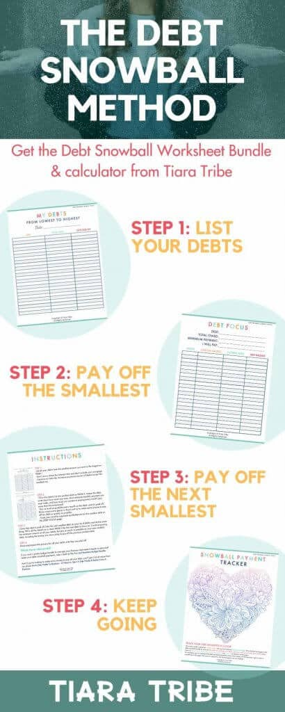 Infographic for the debt snowball method