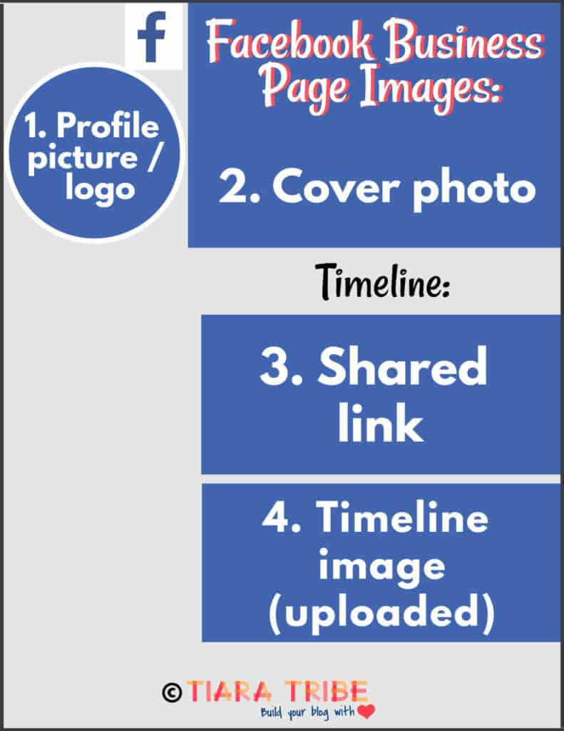 The best Facebook Image Sizes Guide For Bloggers