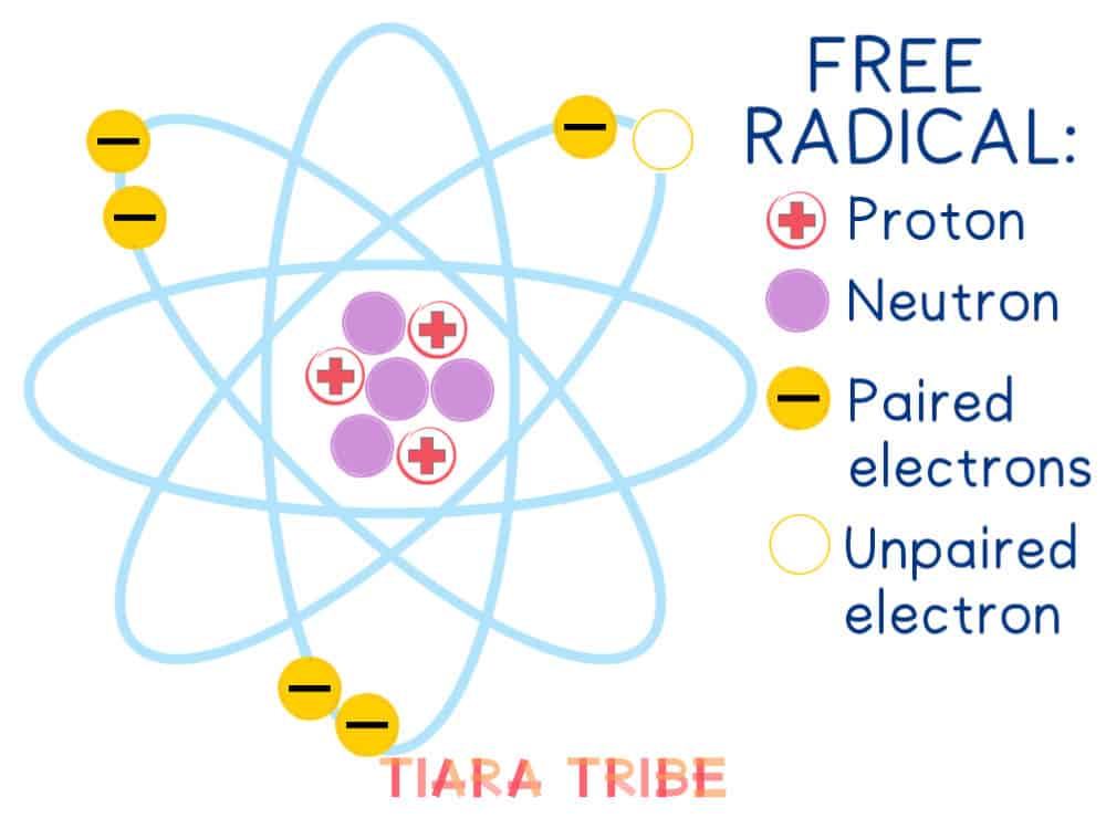 Free radical structure with unpaired electrons