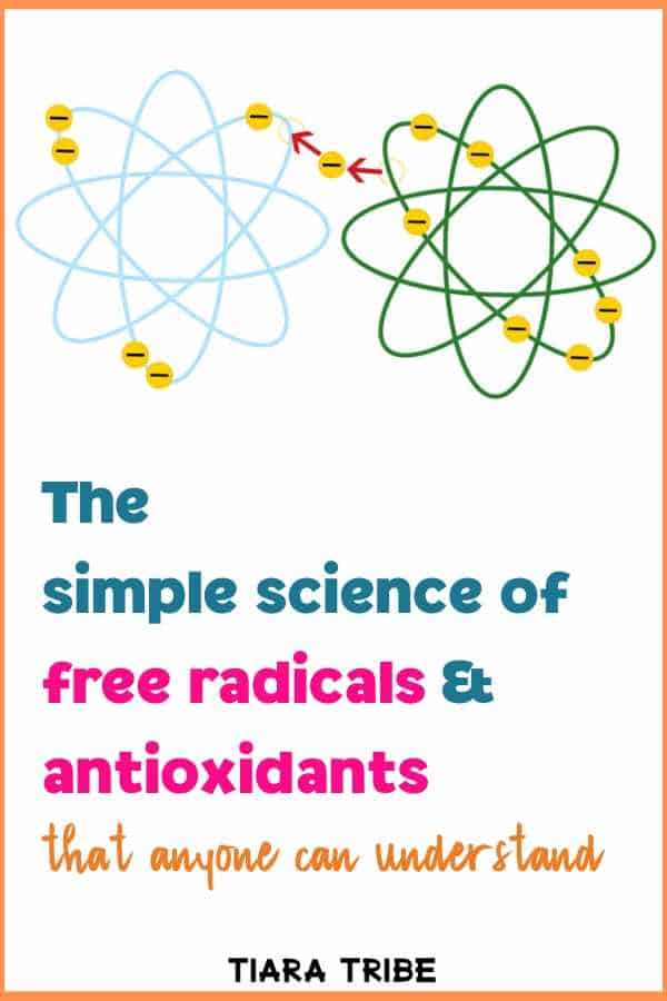 Science of free radicals & antioxidants - how they damage the body and how to fight it