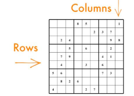 How to play Sudoku in columns and rows