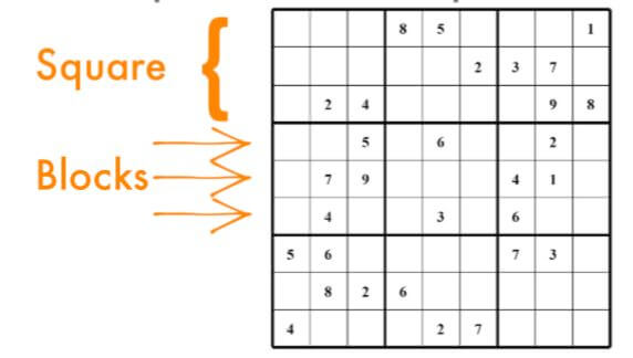 How to play Sudoku in squares and blocks