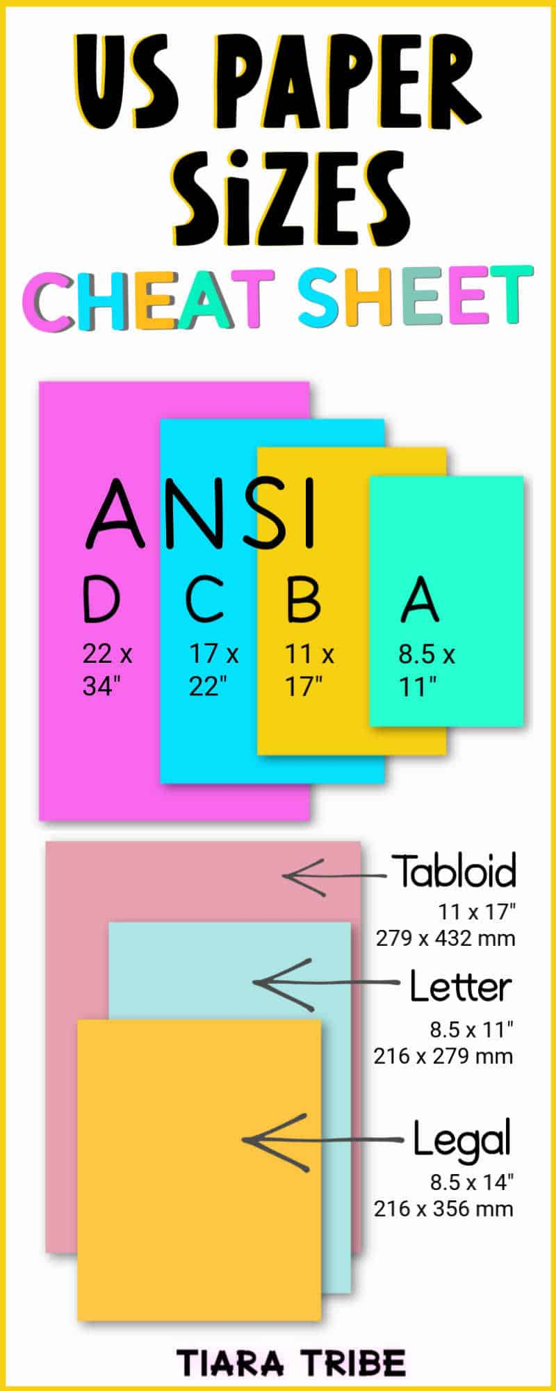 Paper sizes chart with US standard paper sizes